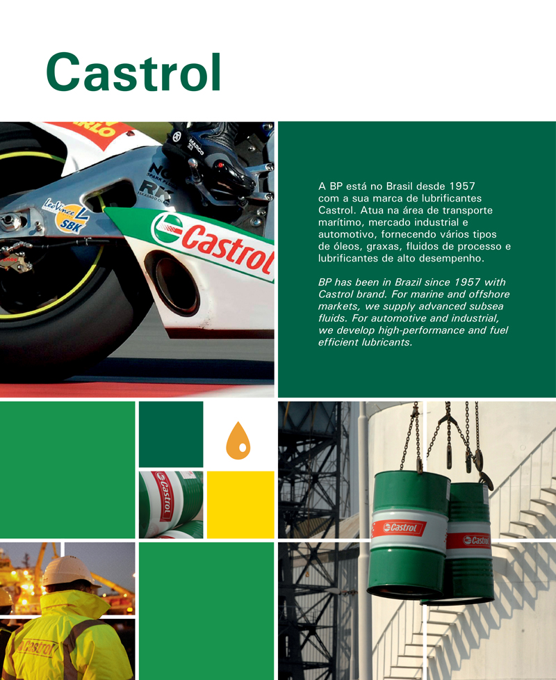 painel_castrol